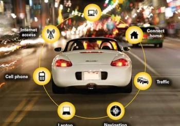 智能汽车系统的未来在哪里